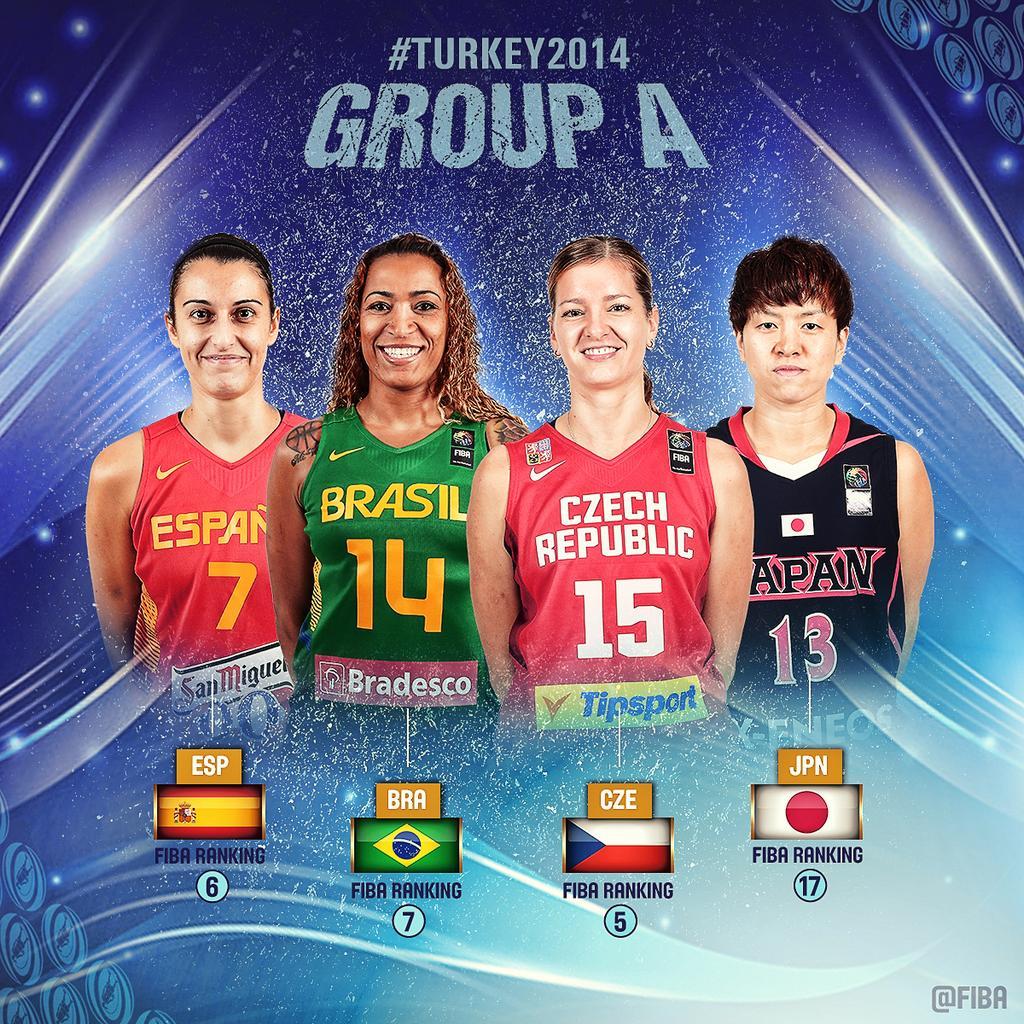 Brasil está no Grupo A, junto a República Tcheca, Espanha e Japão (FIBA)